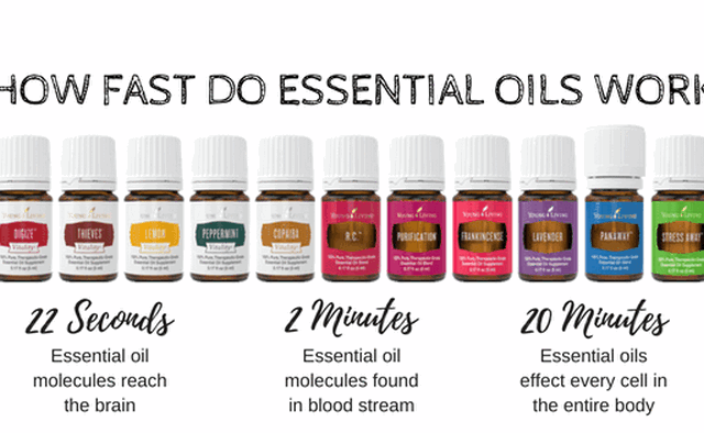 How do essential oils work? the effect of aroma oils on the skin, hair and well-being of a person